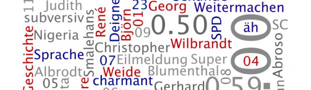 Die Nominierten für /// Der MikroFlitzer 2015