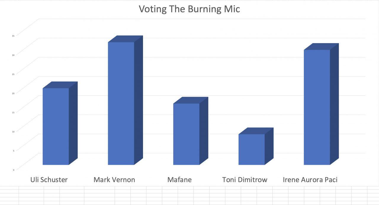 Voting TBM